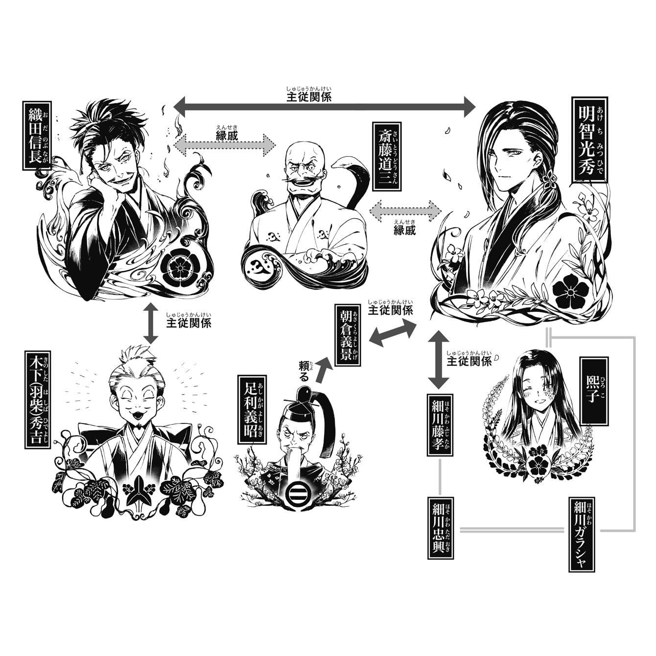 川口春奈で話題の「濃姫」、その知られざる人生とは
