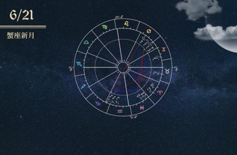 リチュアル動画 2020年6月21日蟹座新月編