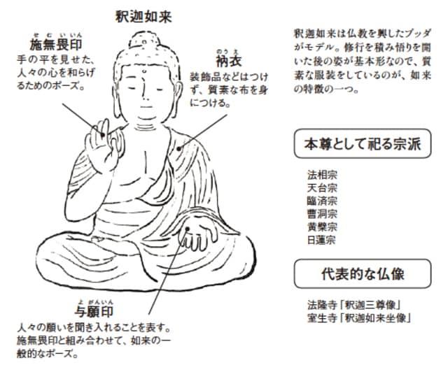 仏教 宗派 ランキング