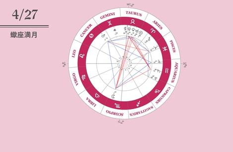 リチュアル動画 2021年4月27日蠍座満月編