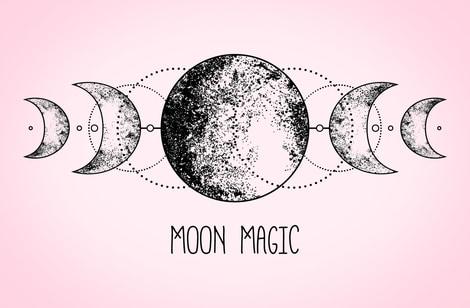 【新月と満月】開運体質への最短距離! 新月と満月の徹底活用メソッド