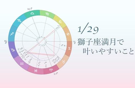 2021.1.29獅子座満月について