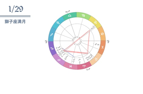 リチュアル動画|2021年1月29日獅子座満月編