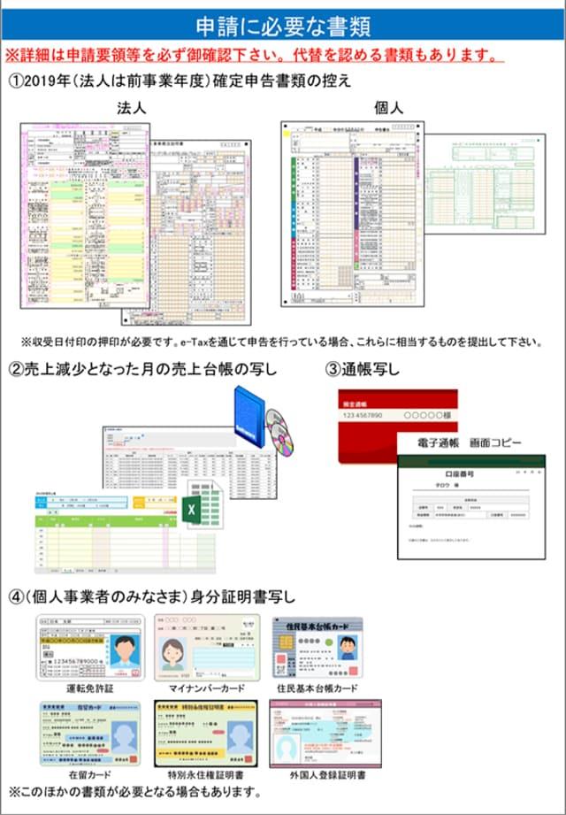 持続 化 給付 金 申請 オンライン